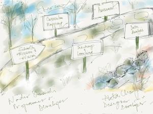 School Roadmap